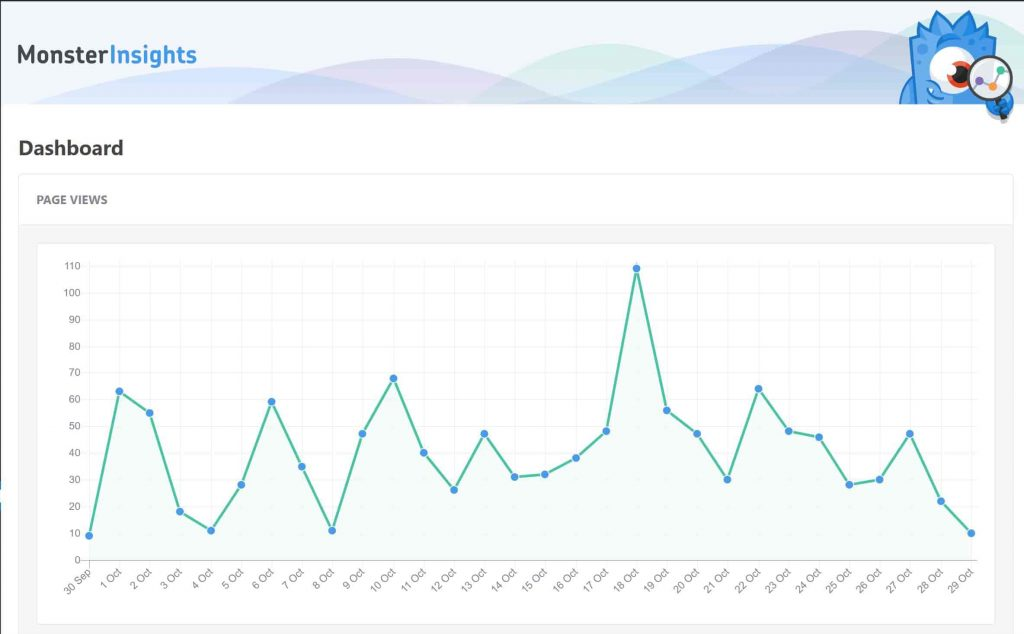 How to Install Google Analytics In WordPress Website & Start Tracking Your Traffic 16