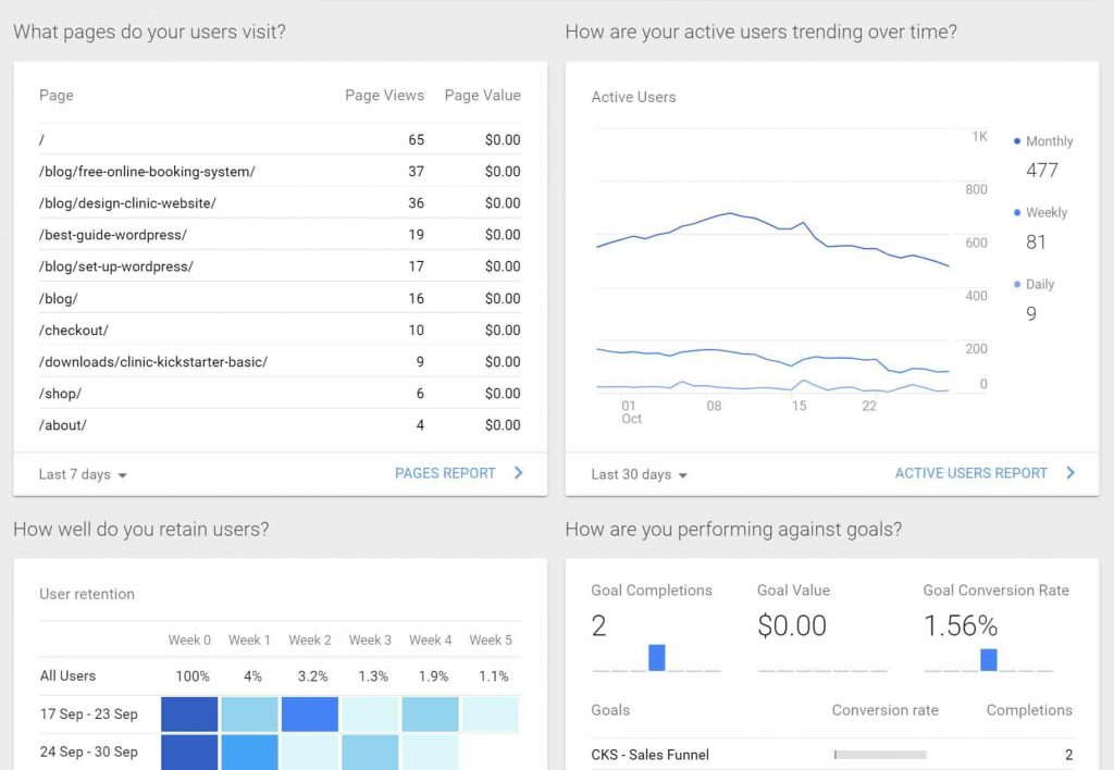 How to Install Google Analytics In WordPress Website & Start Tracking Your Traffic 2